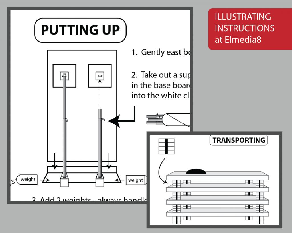 Instruction illustrating