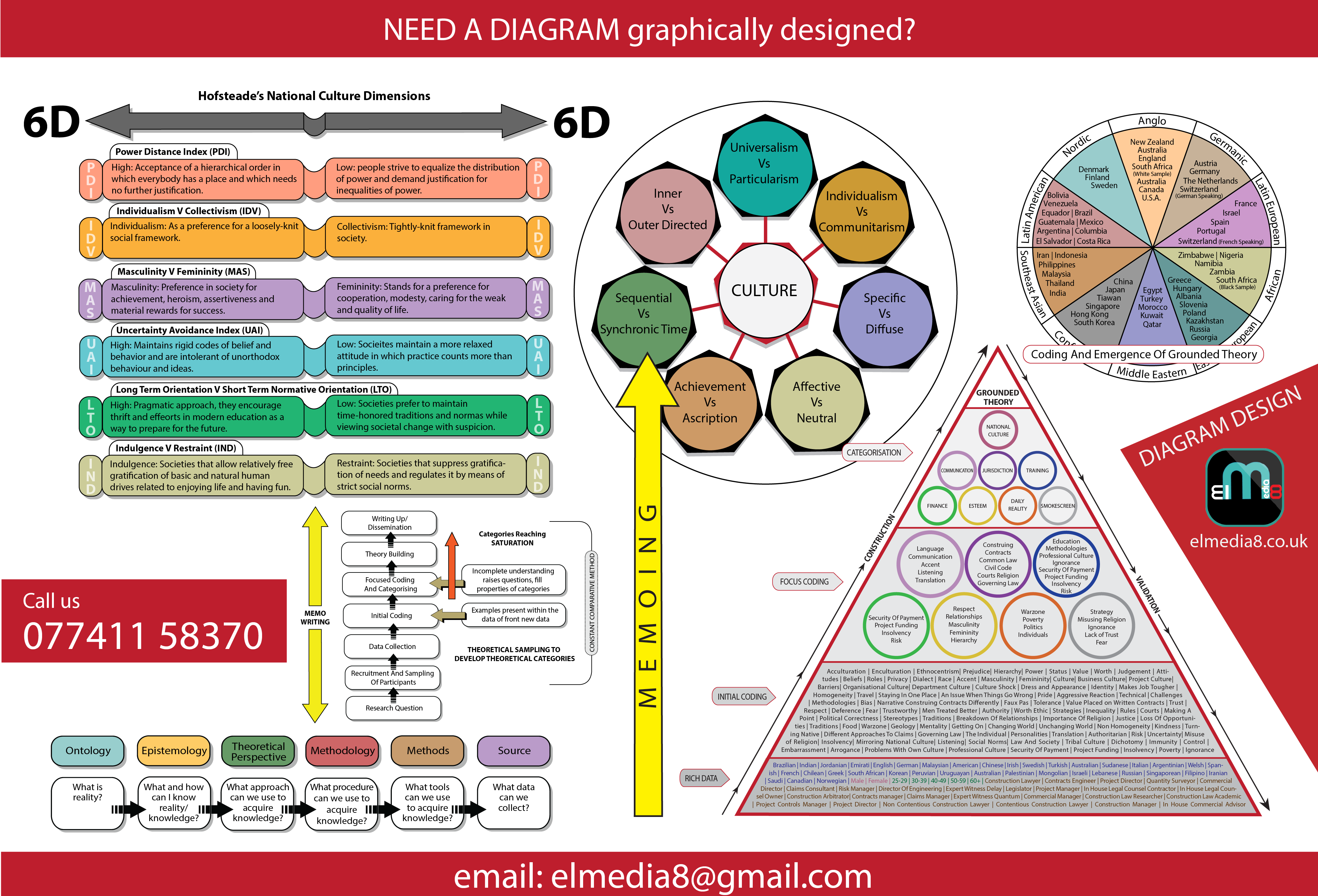Diagram illustrator in manchester elmedia8 who doesnt love a diagram were huge fans of diagrams and really enjoy designing diagrams to be both visually appealing while communicating often quite ccuart Gallery