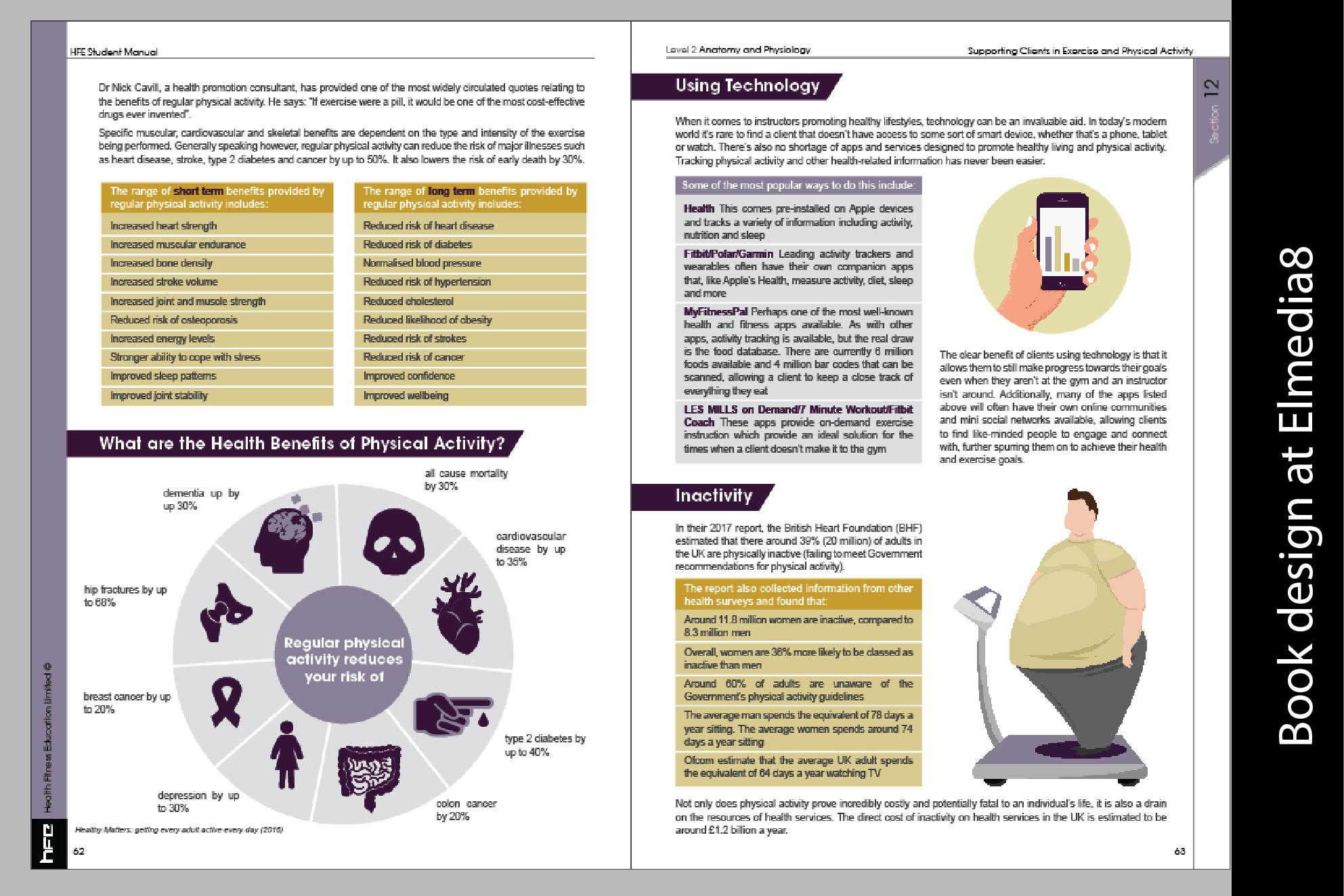 Brochure design in Chorley